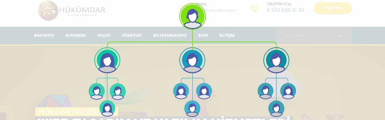 E-Ticaret Siteleri İçin Müşteri Sadakati Nasıl Arttırılır