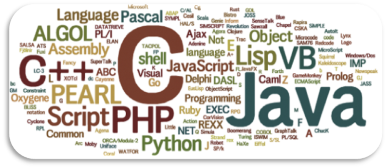 Gelecekte İşinize Yaraması İçin Hangi Programlama Dilini Öğrenmelisiniz?